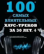 100 САМЫХ ВЛИЯТЕЛЬНЫХ ХАУС-ТРЕКОВ ЗА 30 ЛЕТ. ЧАСТЬ 4