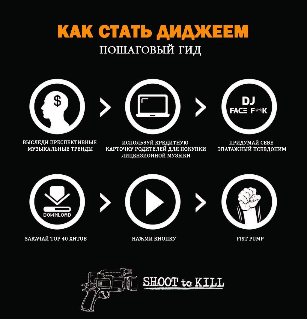 Как стать диджеем: гид в картинках djmag.ru